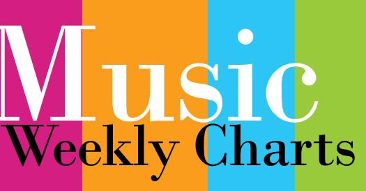 MusicCharts